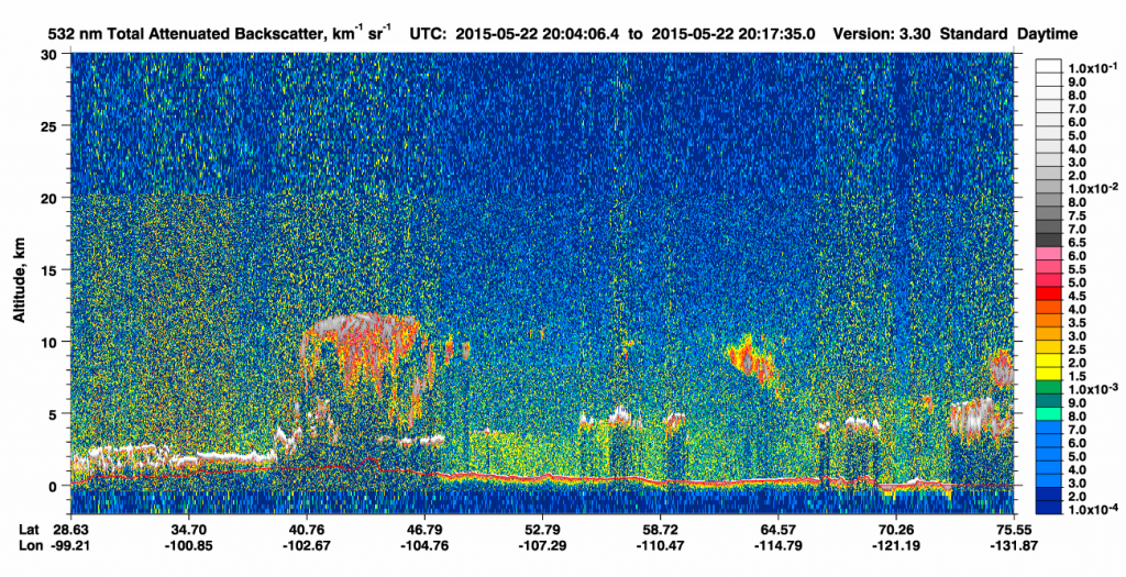CALIPSO 532 nm Total Attenuated Backscatter on 22 May (click to enlarge)