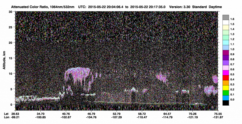 CALIPSO Attenuated Color Ratio between 1064 nm and 532 nm on 22 May (click to enlarge image)