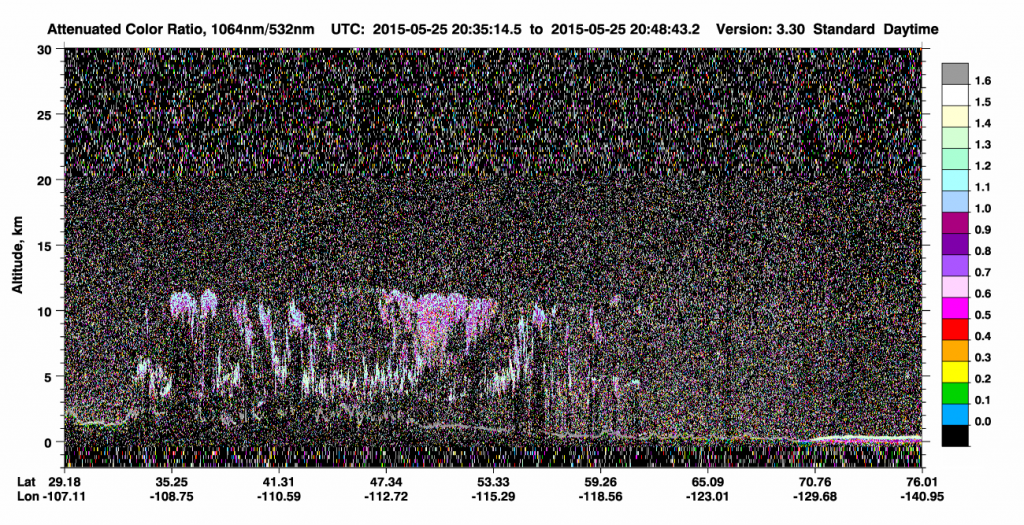 CALIPSO Attenuated Color Ratio between 1064 nm and 532 nm on 25 May (click to enlarge image)