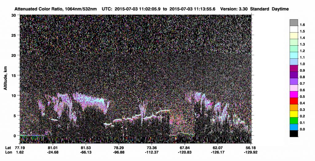 CALIPSO Attenuated Color Ratio between 1064 nm and 532 nm on 03 July (click to enlarge image)
