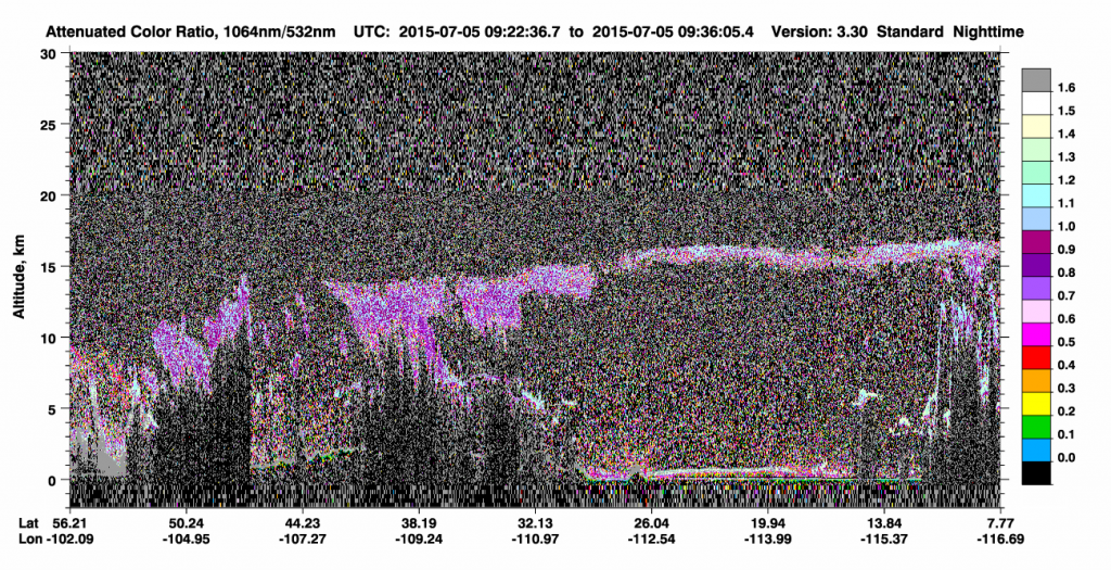 CALIPSO Attenuated Color Ratio between 1064 nm and 532 nm on 05 July (click to enlarge image)