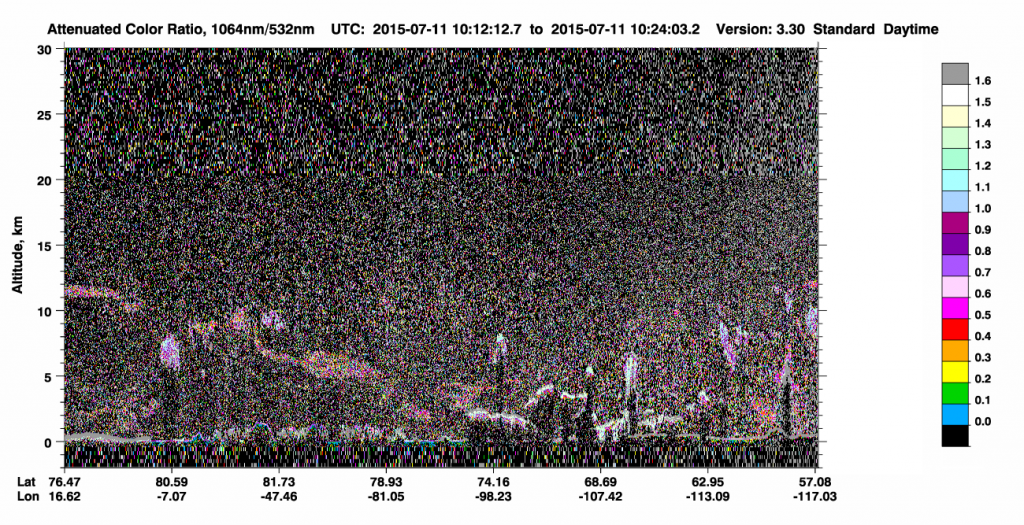 CALIPSO Attenuated Color Ratio between 1064 nm and 532 nm on 11 July (click to enlarge image)