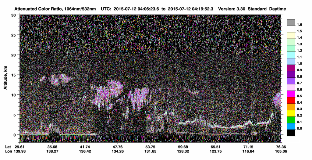CALIPSO Attenuated Color Ratio between 1064 nm and 532 nm on 12 July (click to enlarge image)