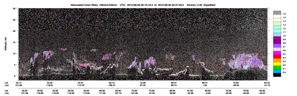 CALIPSO Attenuated Color Ratio between 1064 nm and 532 nm on 26 August (click to enlarge image)