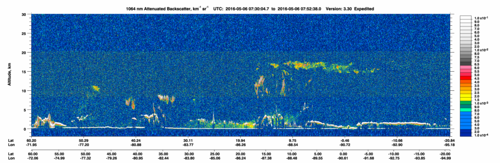 CALIPSO 1064 nm Total Attenuated Backscatter on 06 May (click to enlarge)