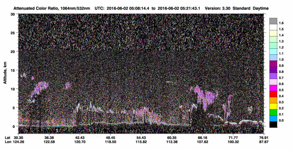 CALIPSO Attenuated Color Ratio between 1064 nm and 532 nm on 02 June (click to enlarge image)