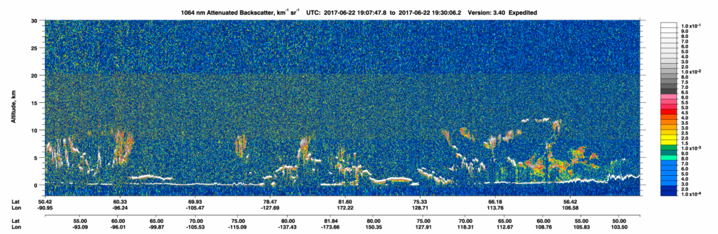 CALIPSO 1064 nm Total Attenuated Backscatter on 23 June